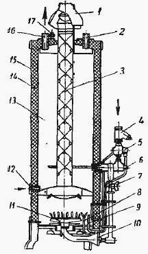 Схема устройства аогв