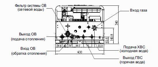 Подводящие трубы котла Навьен