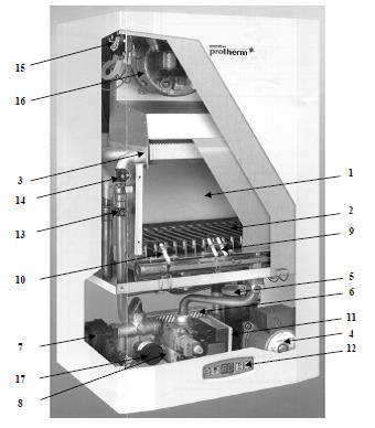 Соединение дымохода с котлом протерм шибер с электроприводом дымоход