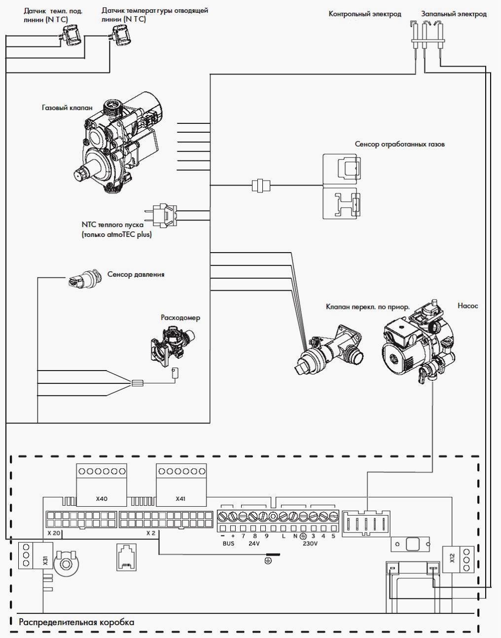 инструкция котлу купер