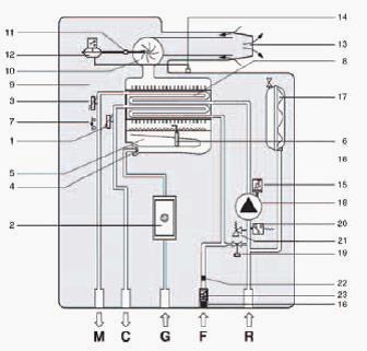 Теплообменник на нова флорида вела компакт Пластины теплообменника Анвитэк ARX-10 Электросталь