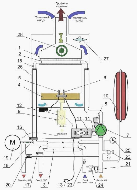 Теплообменник газовый котел нева люкс 8224 Паяный теплообменник Sondex SLS70 Озёрск