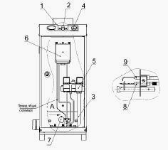 газовый котел очаг ксг 10 инструкция