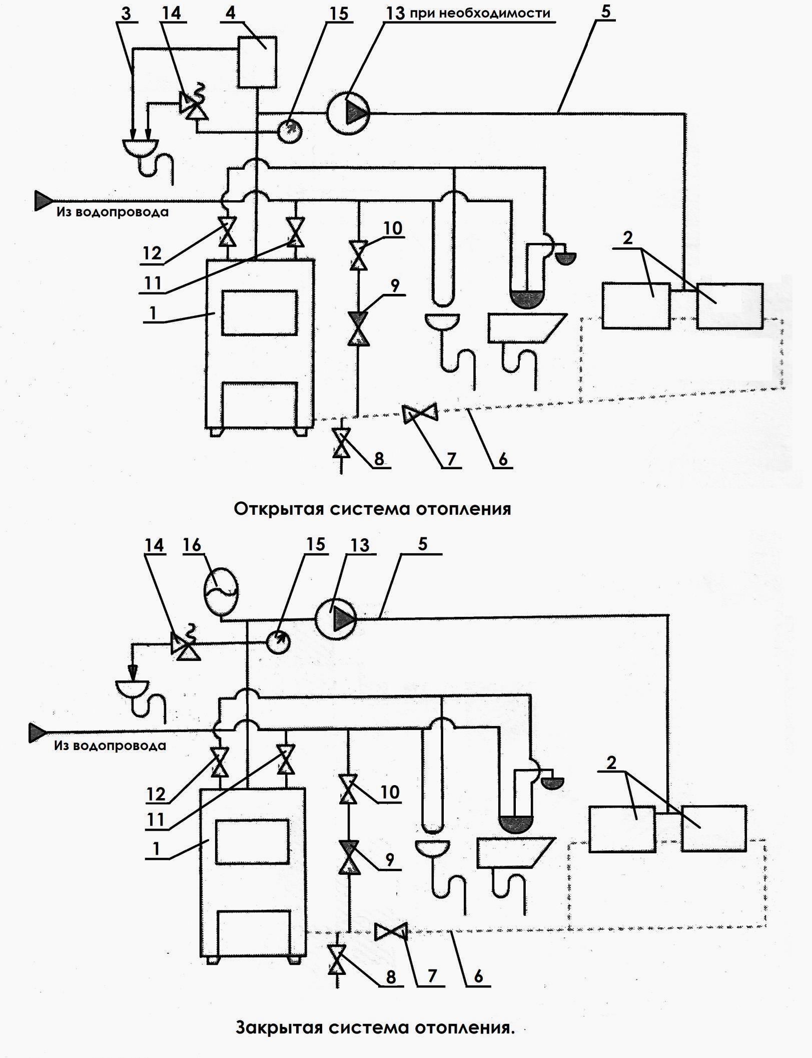 Схема подключения разъема прицепа (распиновка розетки.