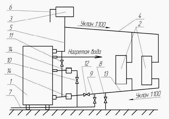 Схема установки котла Данко с