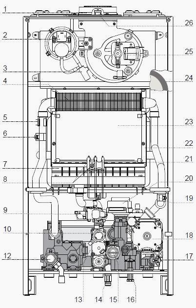 Bs ii 24 ff for Ariston bs ii 24 ff manuale