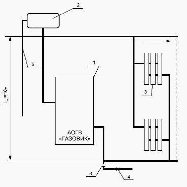 газового котла АОГВ-23,2