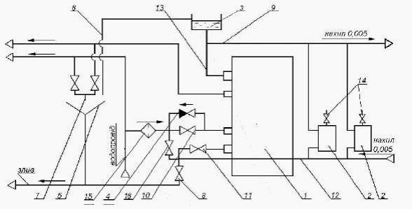 Автономная система водоснабжения частного дома