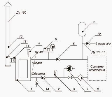 Пример схемы подключения котла