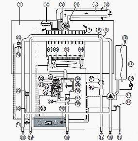 Конструкция теплообменника будерус Паяный пластинчатый теплообменник Ридан XB12 Назрань