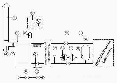 Схема подключения котла купер к дымоходу как собирать дымоходы феррум