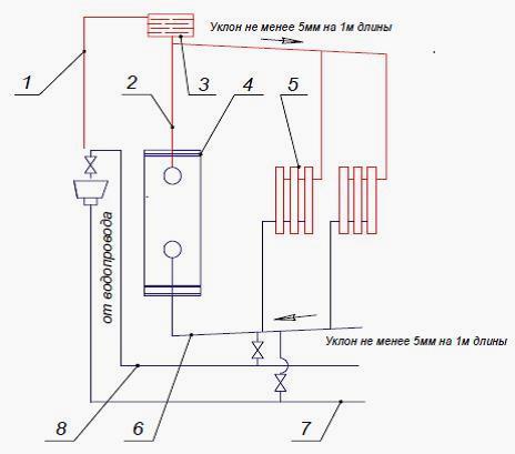 Конструкция теплообменника газового котла сиберия Уплотнения теплообменника SWEP (Росвеп) GC-51N Хасавюрт