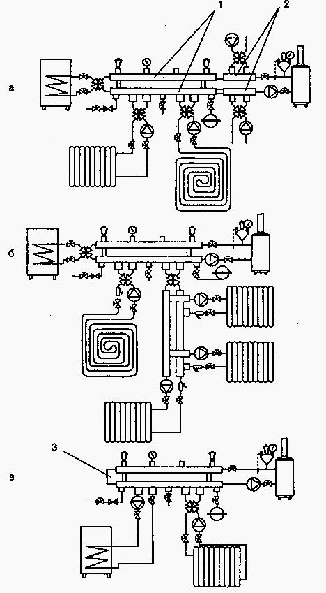 радиатор; 5 — теплый пол