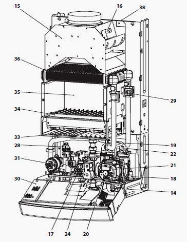 схема котла Electrolux